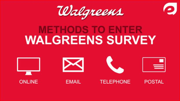 Walgreens Survey Method