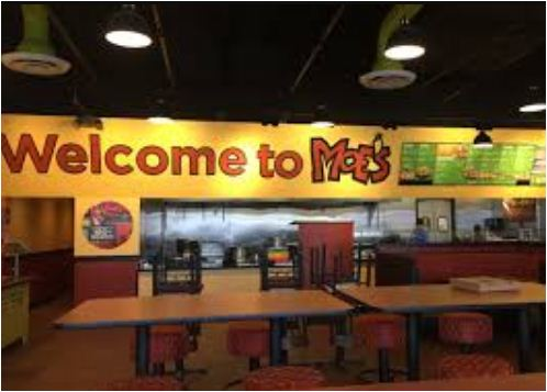Moe's Customer Needs Survey
