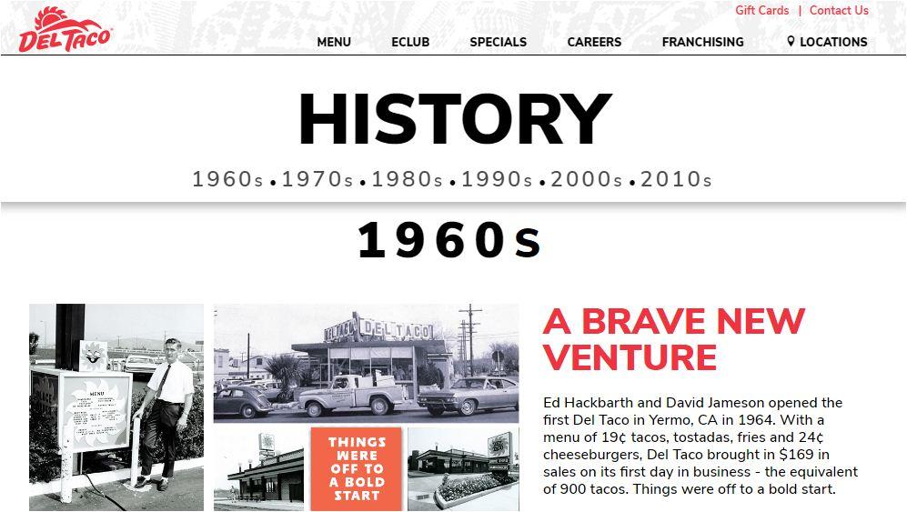 History Deltaco
