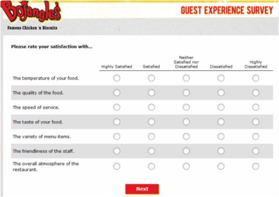 Bojangles Ratings