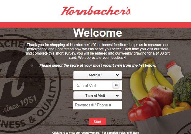 Hornbacher's Survey