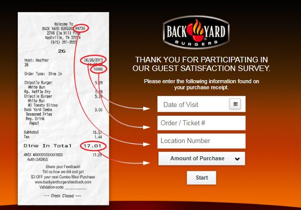 Backyard Burgers Survey
