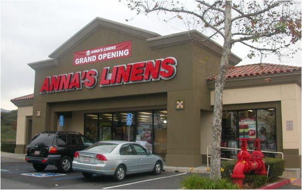 Anna's Linens Survey
