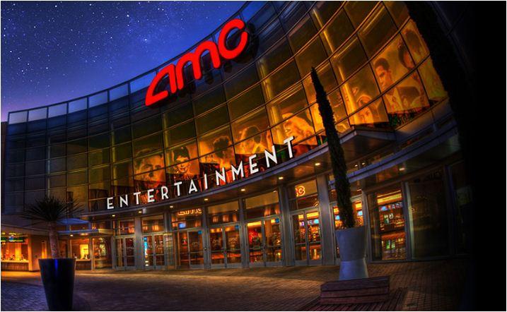 AMC Theatre Survey
