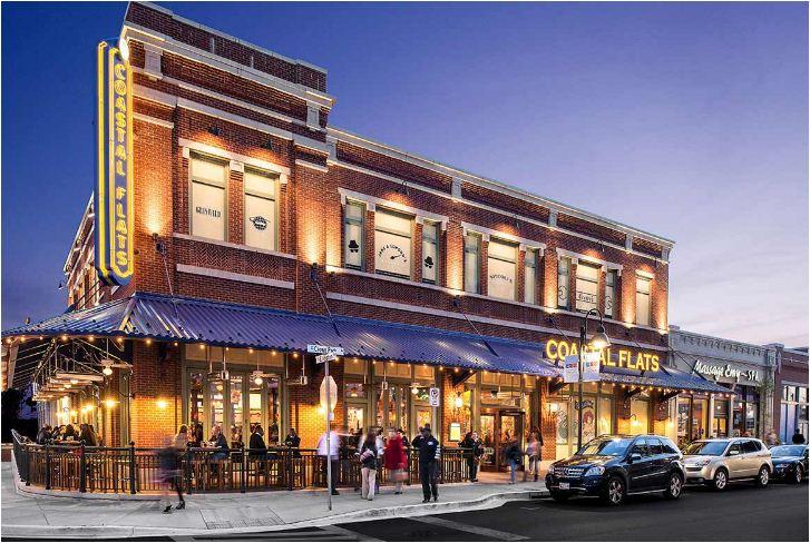 Great American Restaurants Survey