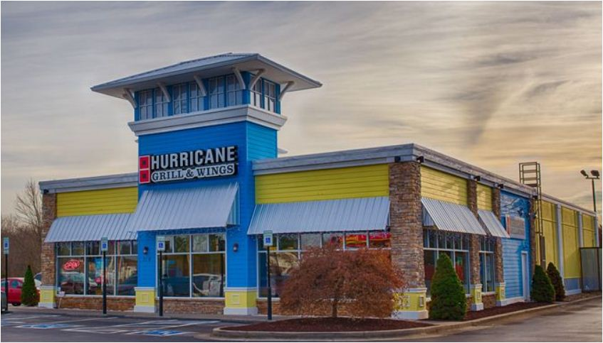 Hurricane Grill & Wings Online Survey