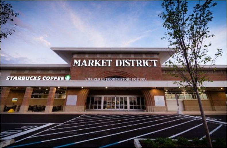 Market District Consumer Survey