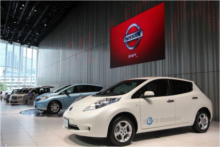 Nissan Review Survey