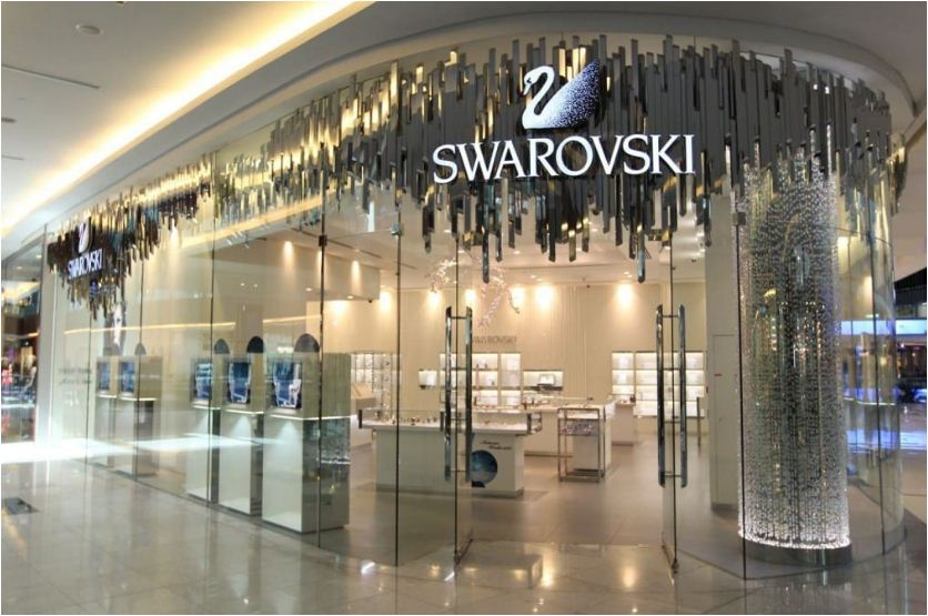 SWAROVSKI Survey