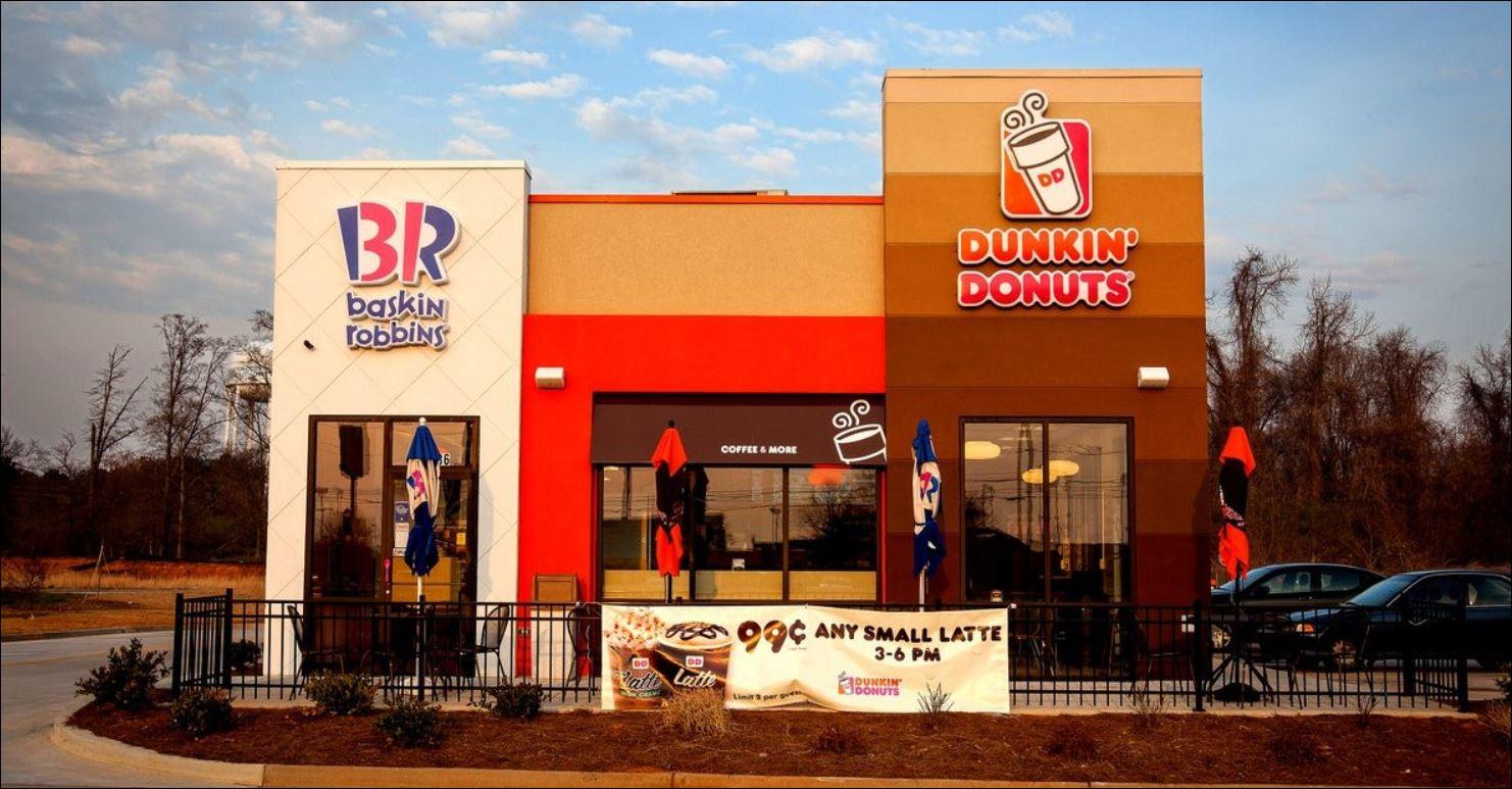 Dunkin Baskin Customer Satisfaction Survey