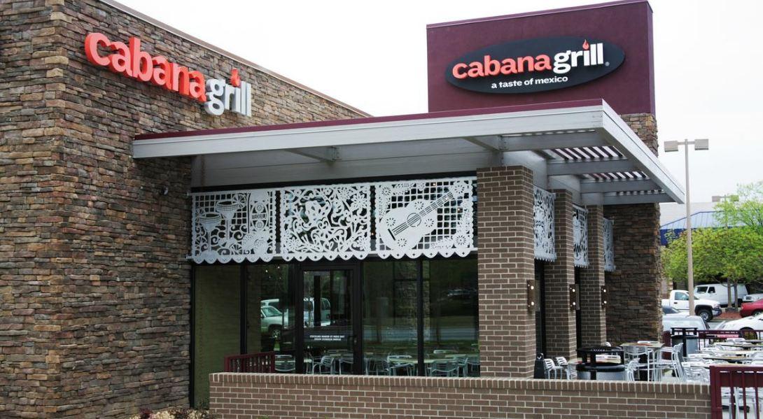 Taco Cabana Guest Satisfaction Survey